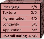 Ratings24